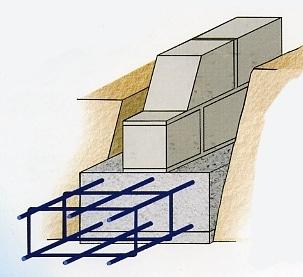 monter un mur en brique et construire les fondations astuce bricolage. Black Bedroom Furniture Sets. Home Design Ideas